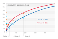 MSI-PIndex-Chart
