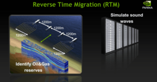 NVIDIA's GPUs Used in Seismic Processing (Source: NVIDIA Corp.)