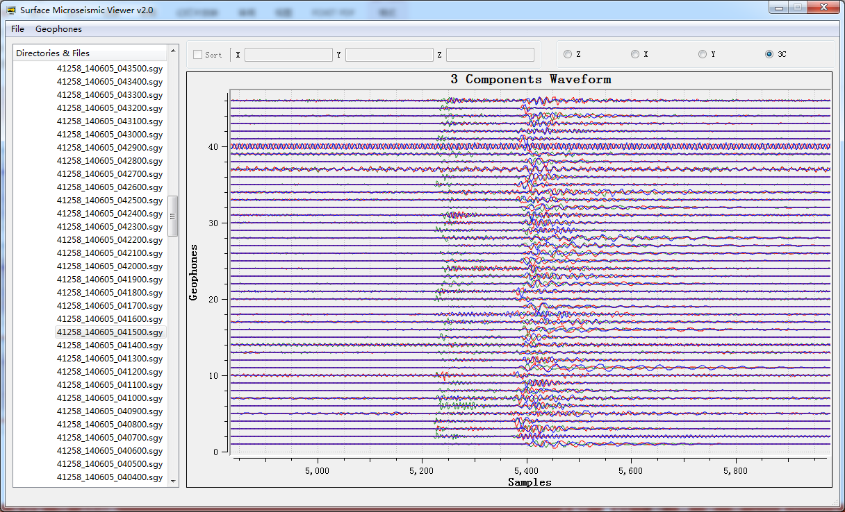 Typical surface detected microseismic event(3-component displayed and zoomed in)