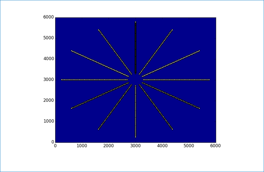 Star-shaped surface array consisting ~ 1000 geophones