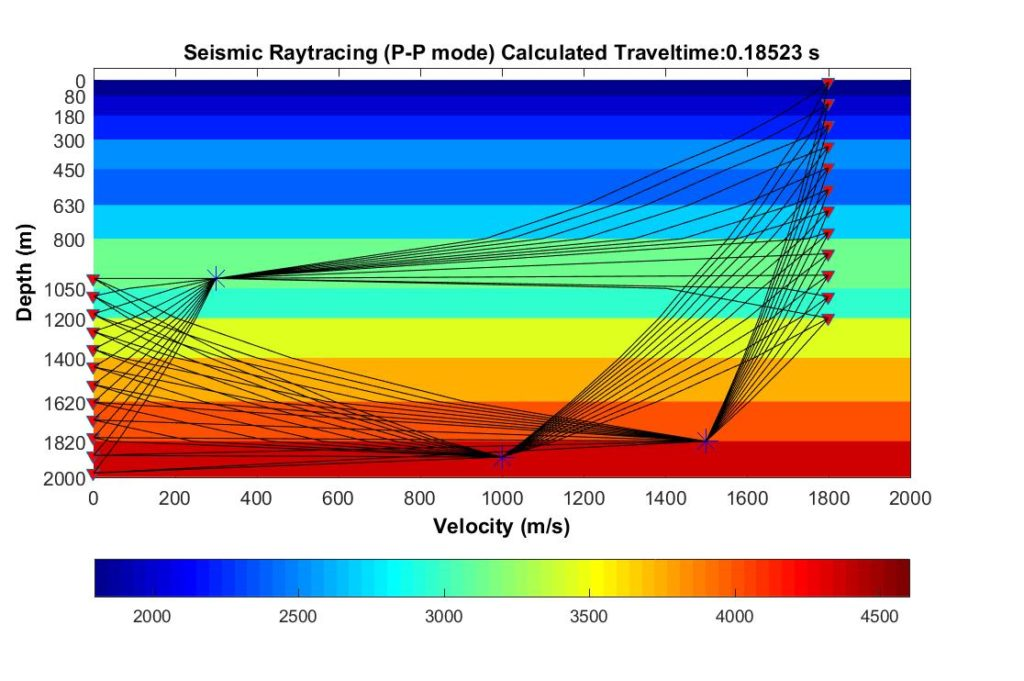 Microseismic raytracing for downhole array using psraytrace module